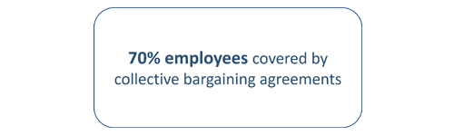 Freedom of association, collective bargaining and the employee's voice