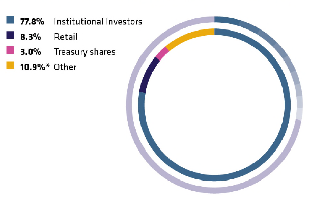 Ownership structure by type and major shareholders-sx.png