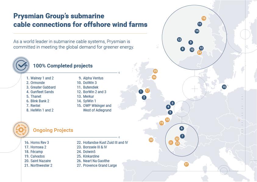 Prysmian Group - Offshore Wind Farm.png