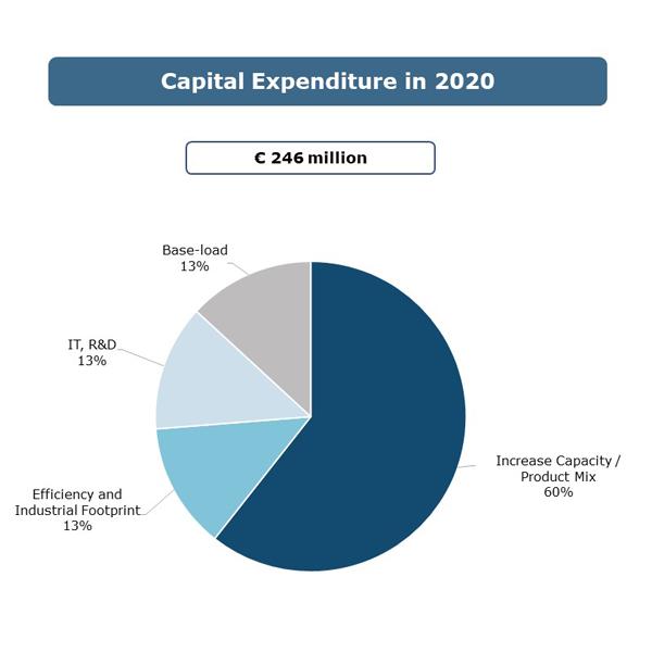 capital-expenditure-en-600x600.png