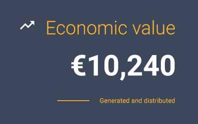 economic-value-2.jpg