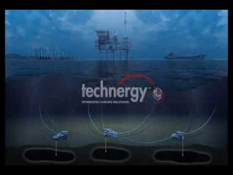 Solutions for the oil & gas industry