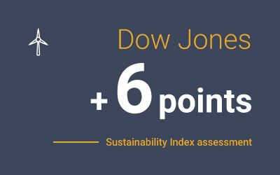 key-sustainability-numbers-from-word-barbato-dow-jones-piu-6-points.jpg
