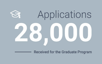 key-sustainability-numbers-from-word-barbato-received-for-the-graduate-program-28000.jpg