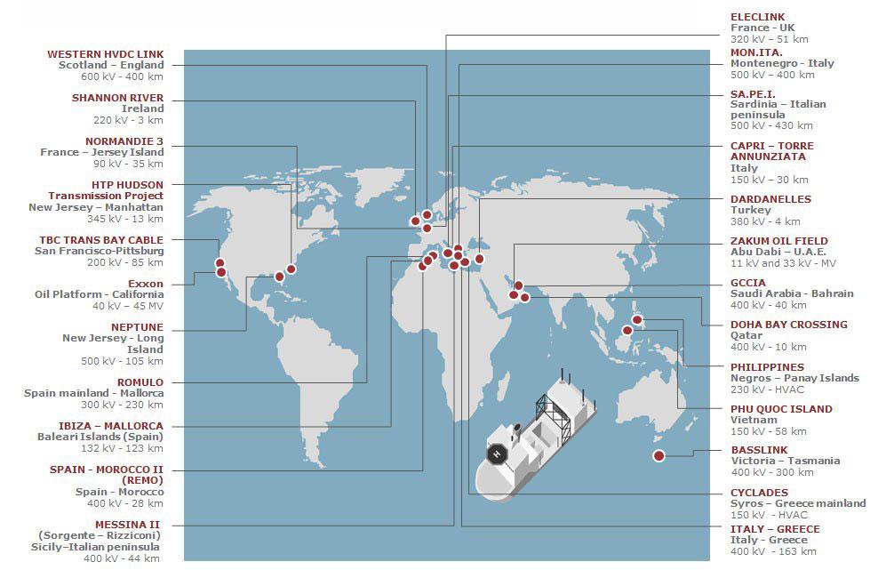 HV&Submarine Transmission | Prysmian Group