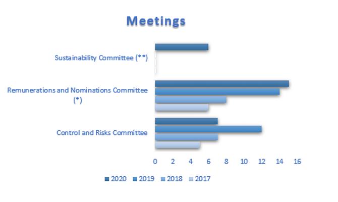 meetings-670x400.png
