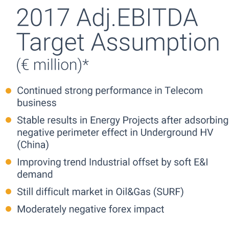 our-guidance-2017-ebitda-target-assumption.png