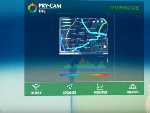 Pry-Cam System