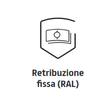 Retribuzione fissa (RAL)