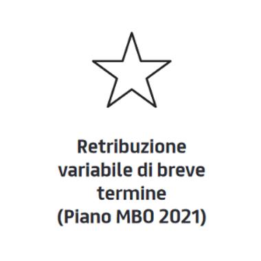 Retribuzione variabile di breve termine (Piano MBO 2021)