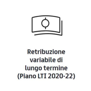 Reatribuzione variabile di lungo termine (Piano LTI 2021)