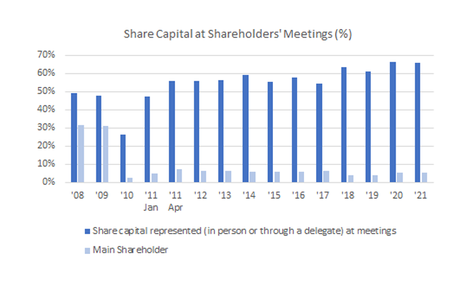 share-capital-670x400.png